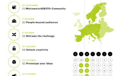 # Adesteschool21 receives almost 200 applications from 30 countries
